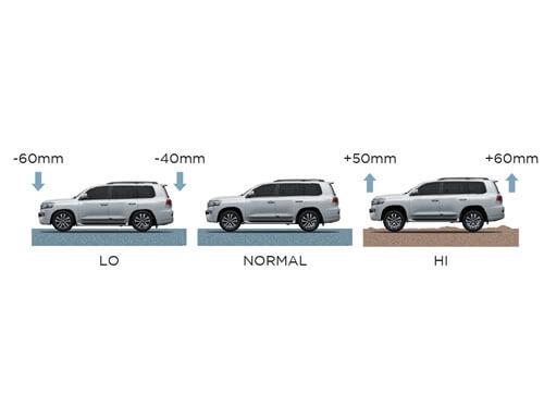 Grand Toyota Toyota Dealer Land Cruiser - Land height