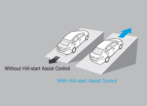 HILL-START ASSIST CONTROL