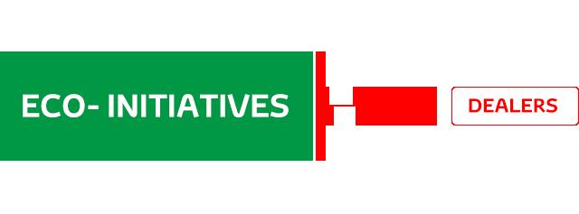Eco-Initiatives